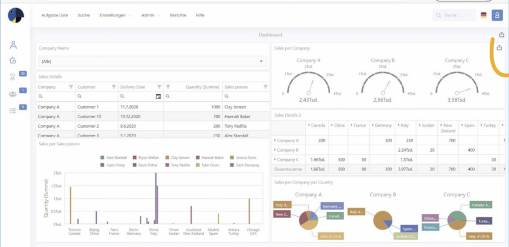 A Dashboard for TISAX Processes to help your TISAX Certification